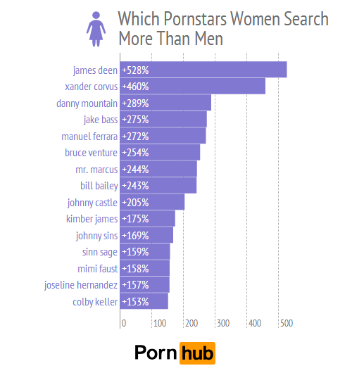 12. pornhub