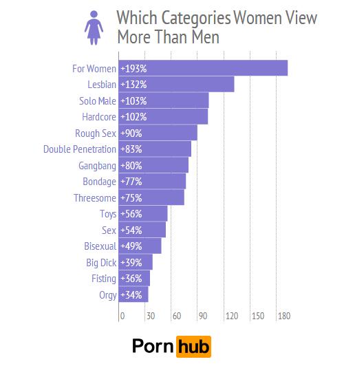 2. pornhub